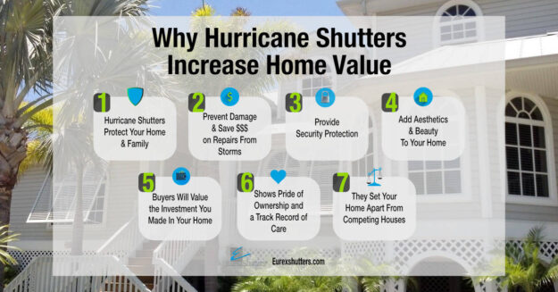 do hurricane shutters increase home value infographic